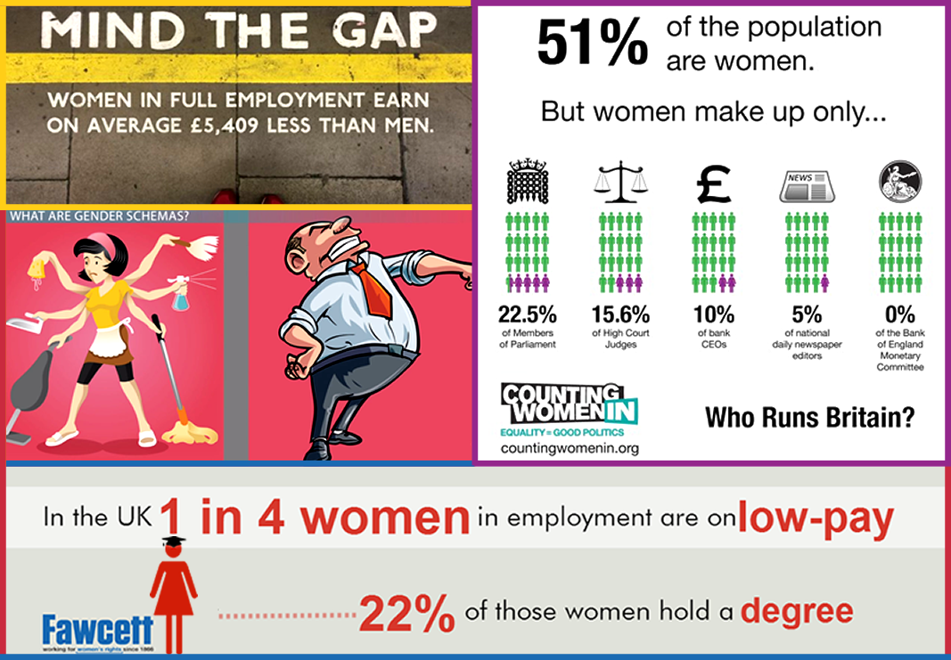 Gender and the economic status of UK women - FairPlayForWomen.com