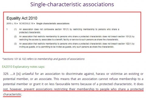 Equality Act 2010 rule on single-characteristic associations: (1)An association does not contravene section 101(1) by restricting membership to persons who share a protected characteristic. (2)An association that restricts membership to persons who share a protected characteristic does not breach section 101(3) by restricting the access by associates to a benefit, facility or service to such persons as share the characteristic. (3)An association that restricts membership to persons who share a protected characteristic does not breach section 102(1) by inviting as guests, or by permitting to be invited as guests, only such persons as share the characteristic.