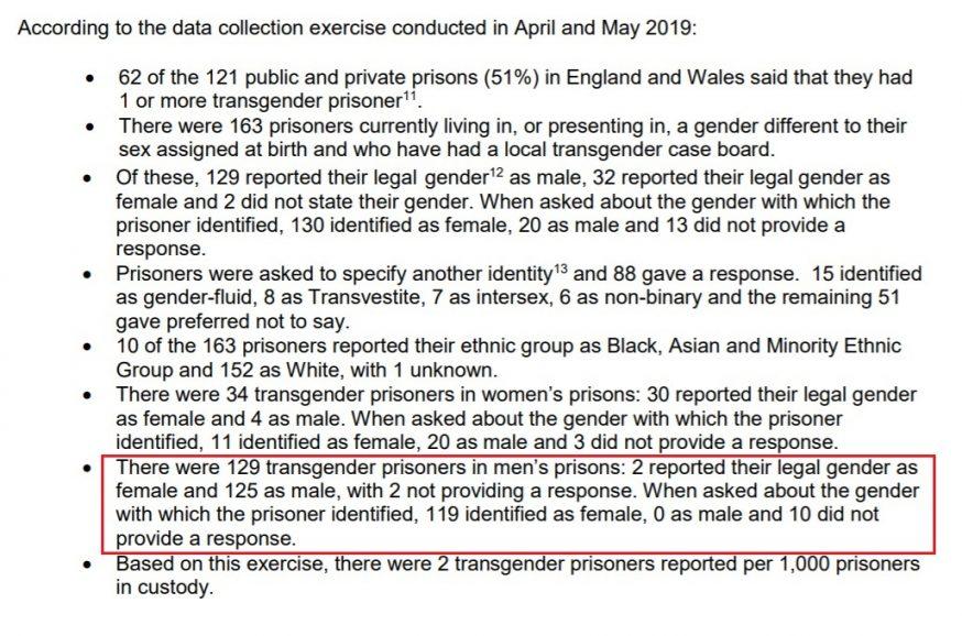 transgender prisoner population data