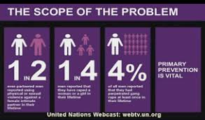 Violence against women and girls